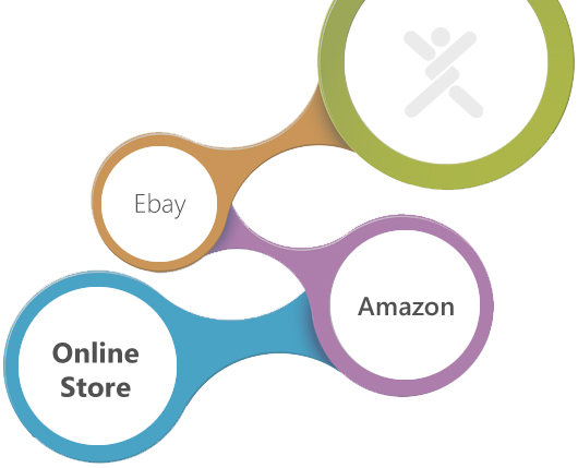 Dropshippers for eBay, Amazon and online stores